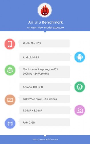 Amazon-Fire-HDX-8.9-Snapdragon-805-sider